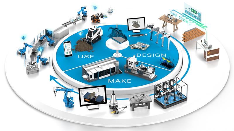 Product design manufacturing collection for Product design manufacturing